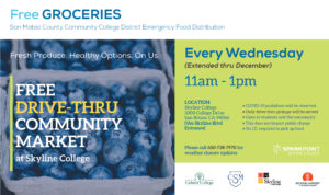 Community Market flyer
